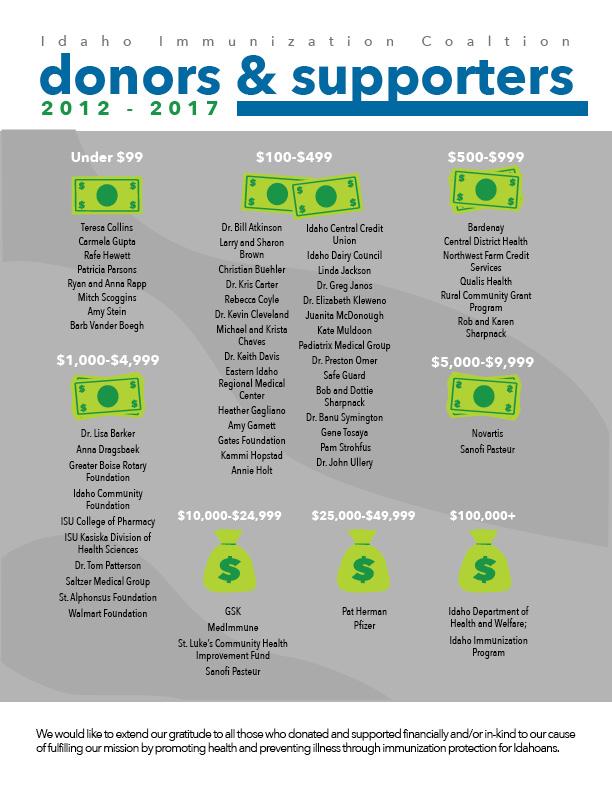 IIC_Donors2017
